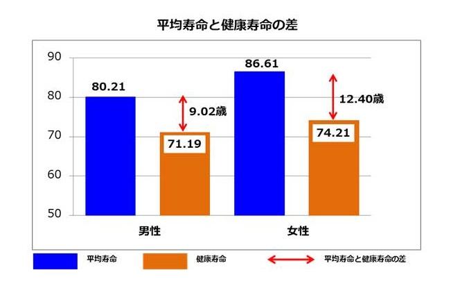 グラフ_v2